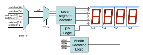 seven segment display  part, wiring diagram